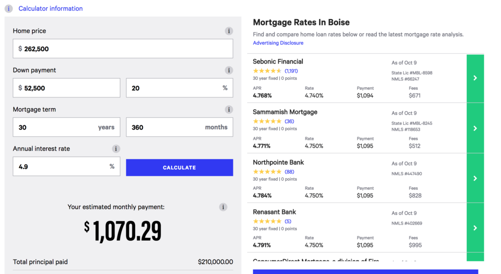 Bank Rate Morte Calculator   The Best Mortgage Calculator With Extra Payments Five Senses Of Living